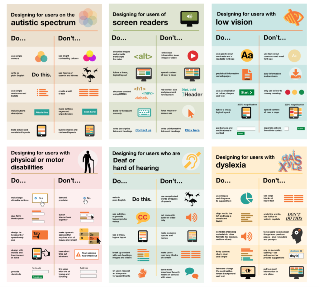 Poster accessibilité et design